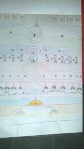 drawing by Vijay