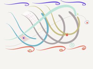 Overlappingmemories